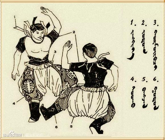 最全搏克战袍介绍及基本技法(蒙古文) 第2张