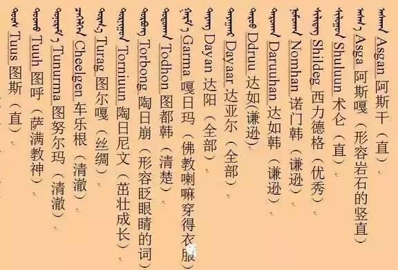 好听的蒙古孩子名字 必须收藏(蒙古文) 第1张