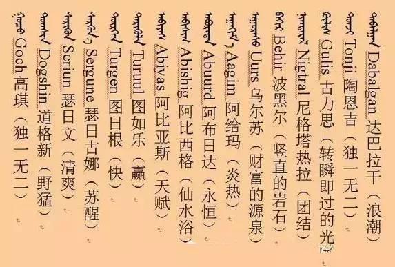 好听的蒙古孩子名字 必须收藏(蒙古文) 第9张