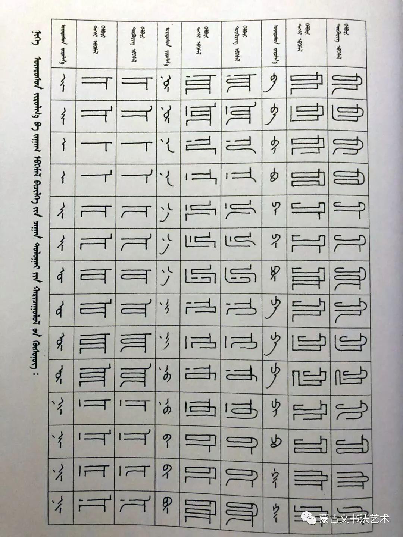 蒙古文书法导论 第7张