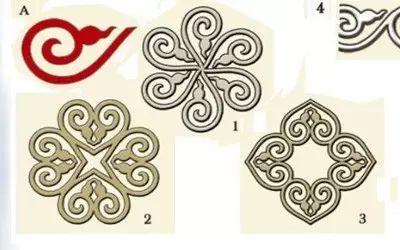 蒙古花纹图案的寓意 第9张