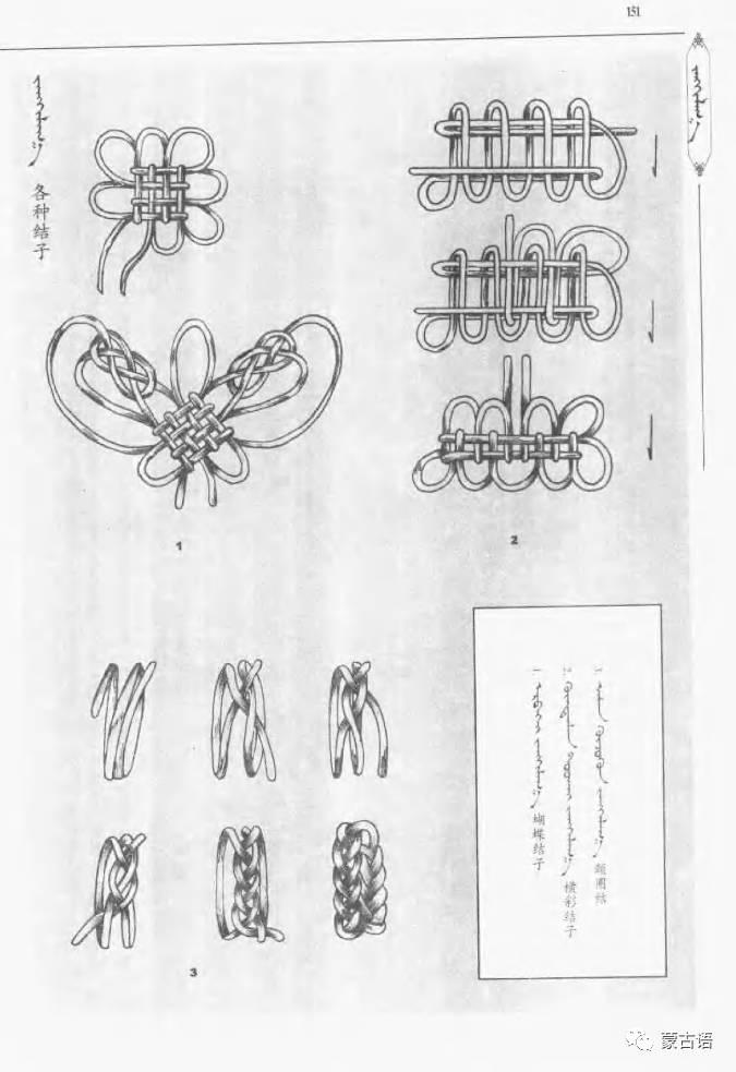 蒙古族传统文化图鉴—花纹图案与各种结子 第13张