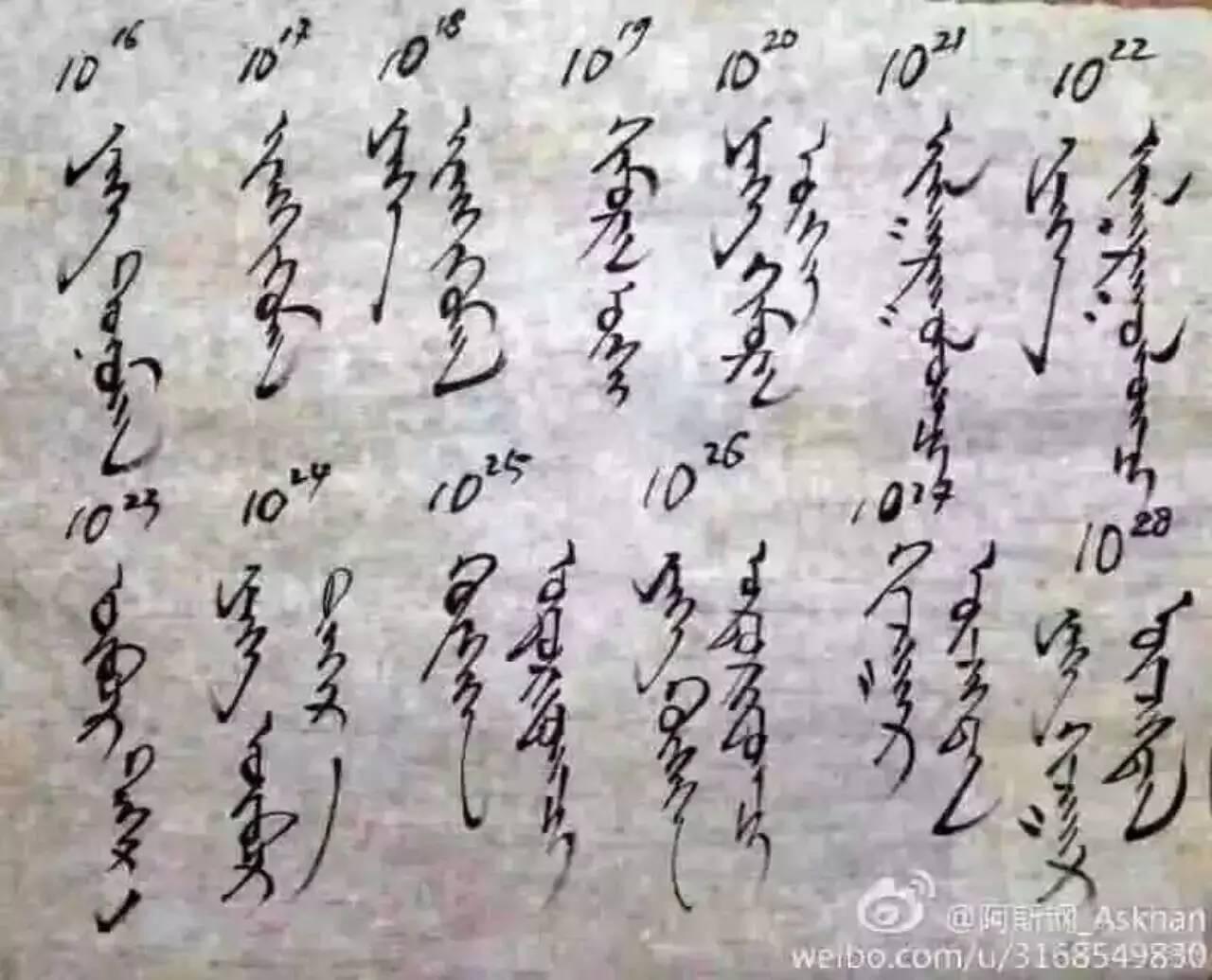 蒙古计数名词 第2张