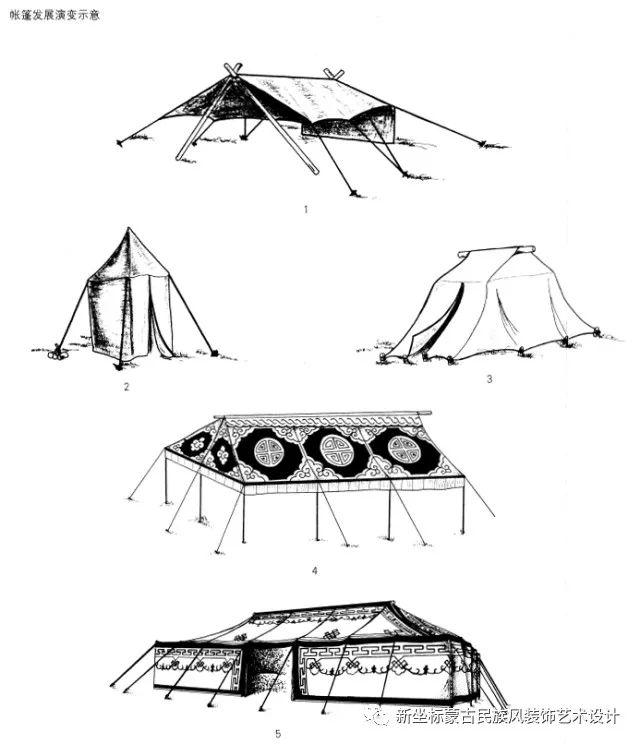 蒙古包的附属建筑