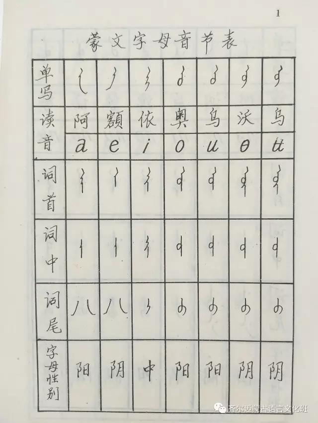 学蒙古语的人很多,学蒙古语的书籍有哪些?┃回顾50年代至今学蒙古语的书籍(2) 第3张
