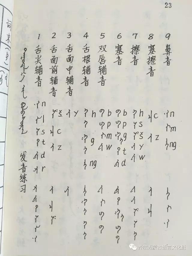 学蒙古语的人很多,学蒙古语的书籍有哪些?┃回顾50年代至今学蒙古语的书籍(2) 第22张
