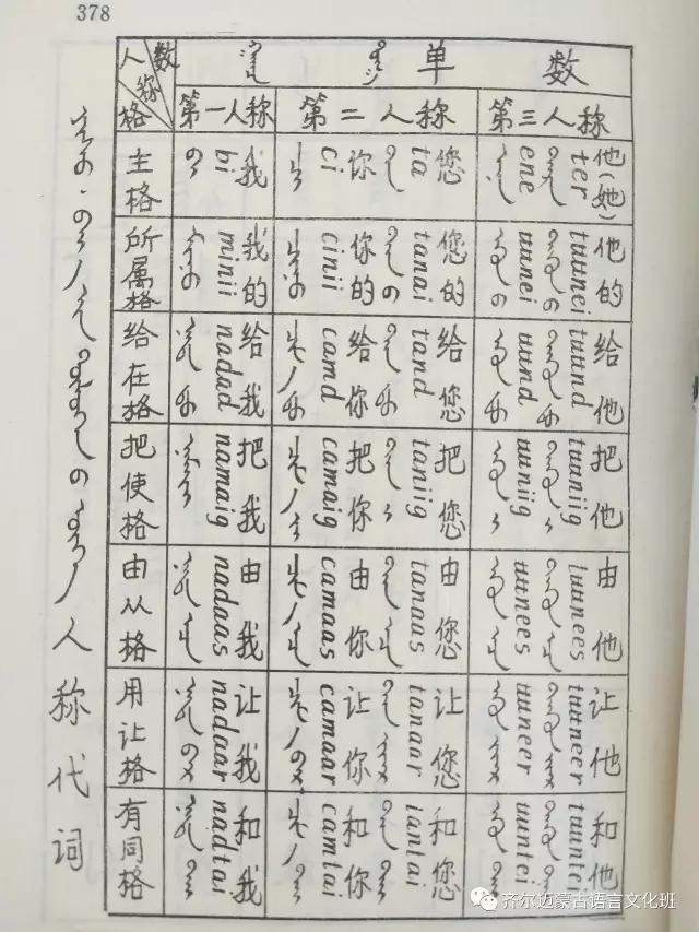 学蒙古语的人很多,学蒙古语的书籍有哪些?┃回顾50年代至今学蒙古语的书籍(2) 第15张