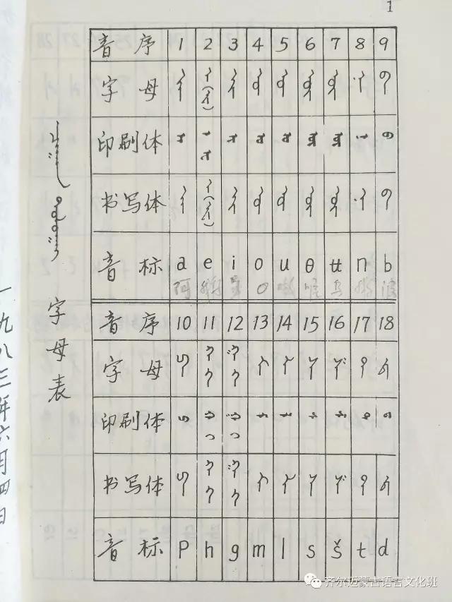 学蒙古语的人很多,学蒙古语的书籍有哪些?┃回顾50年代至今学蒙古语的书籍(2) 第21张