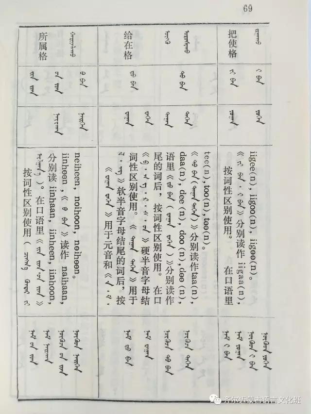 学蒙古语的人很多,学蒙古语的书籍有哪些?┃回顾50年代至今学蒙古语的书籍(2) 第33张