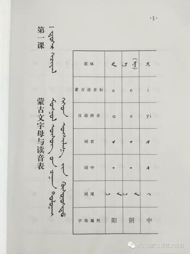 学蒙古语的人很多,学蒙古语的书籍有哪些?┃回顾50年代至今学蒙古语的书籍(2) 第87张