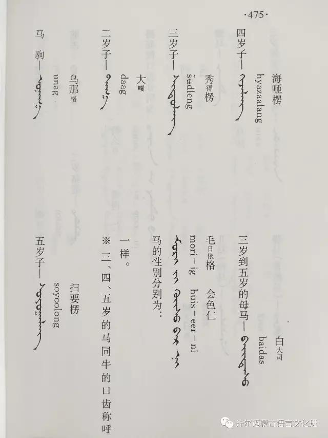 学蒙古语的人很多,学蒙古语的书籍有哪些?┃回顾50年代至今学蒙古语的书籍(2) 第90张