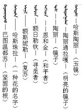 3000个蒙古名字 你一定很需要(记得收藏) 第3张 3000个蒙古名字 你一定很需要(记得收藏) 蒙古文化