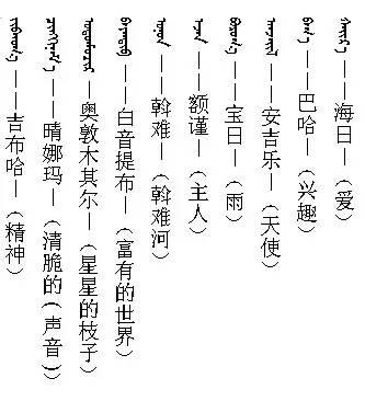 3000个蒙古名字 你一定很需要(记得收藏) 第4张 3000个蒙古名字 你一定很需要(记得收藏) 蒙古文化