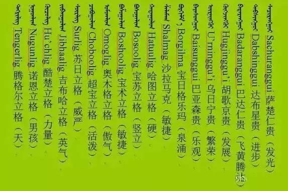 3000个蒙古名字 你一定很需要(记得收藏) 第9张 3000个蒙古名字 你一定很需要(记得收藏) 蒙古文化