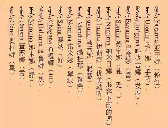 3000个蒙古名字 你一定很需要(记得收藏) 第7张 3000个蒙古名字 你一定很需要(记得收藏) 蒙古文化
