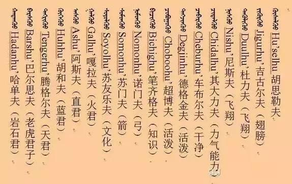 3000个蒙古名字 你一定很需要(记得收藏) 第8张 3000个蒙古名字 你一定很需要(记得收藏) 蒙古文化