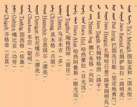 3000个蒙古名字 你一定很需要(记得收藏) 第13张 3000个蒙古名字 你一定很需要(记得收藏) 蒙古文化