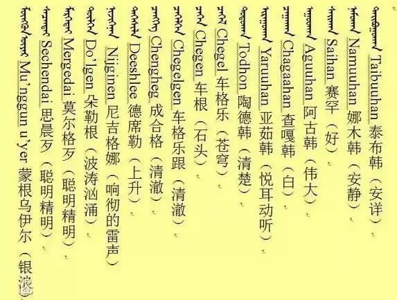 3000个蒙古名字 你一定很需要(记得收藏) 第16张 3000个蒙古名字 你一定很需要(记得收藏) 蒙古文化