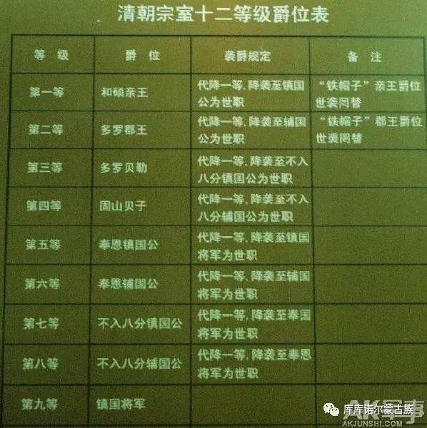 【历史】满清政府对蒙古各部别出心裁的策略 第4张