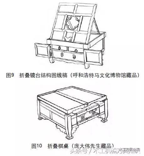 """蒙古族家具的折叠结构""""折叠坐具、折叠卧具、折叠生活用具"""" 第5张"""