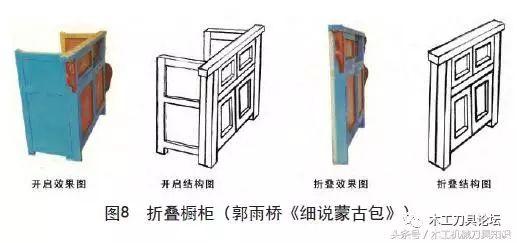 """蒙古族家具的折叠结构""""折叠坐具、折叠卧具、折叠生活用具"""" 第6张"""