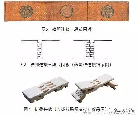 """蒙古族家具的折叠结构""""折叠坐具、折叠卧具、折叠生活用具"""" 第4张"""