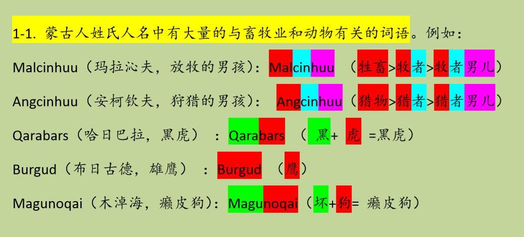 蒙古语和中国蒙古族语言生活现状,了解一下 第7张
