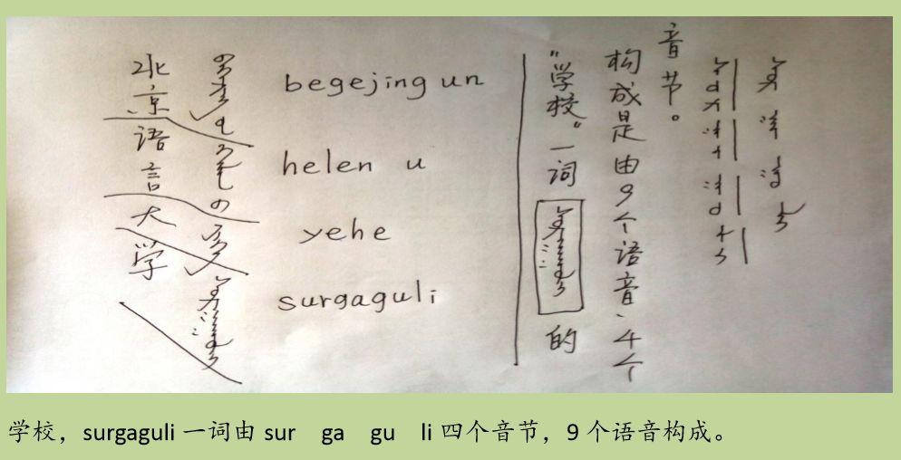 蒙古语和中国蒙古族语言生活现状,了解一下 第17张