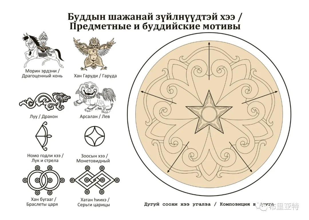布里亚特蒙古族传统花纹艺术 第18张