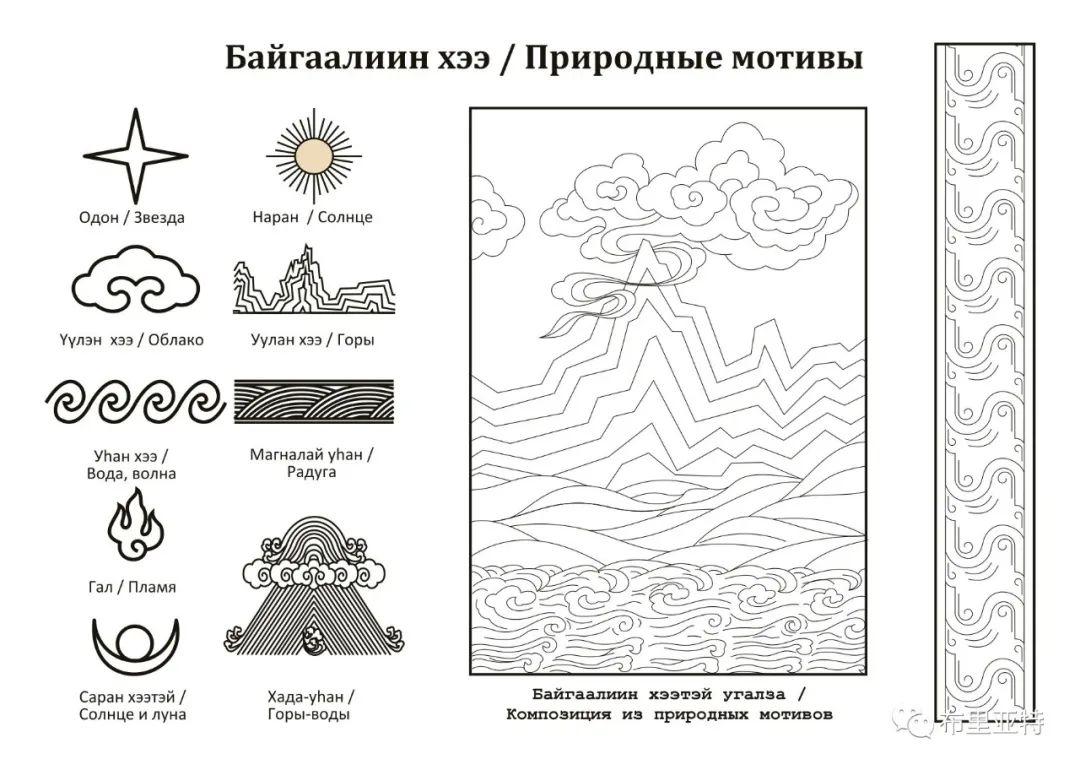 布里亚特蒙古族传统花纹艺术 第17张