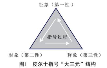 """【雨花视角】蒙古族传统""""安代""""仪式的指号分析 第5张"""