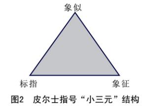 """【雨花视角】蒙古族传统""""安代""""仪式的指号分析 第7张"""