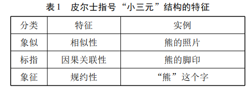 """【雨花视角】蒙古族传统""""安代""""仪式的指号分析 第6张"""