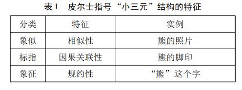 """【雨花视角】蒙古族传统""""安代""""仪式的指号分析 第5张 【雨花视角】蒙古族传统""""安代""""仪式的指号分析 蒙古文化"""