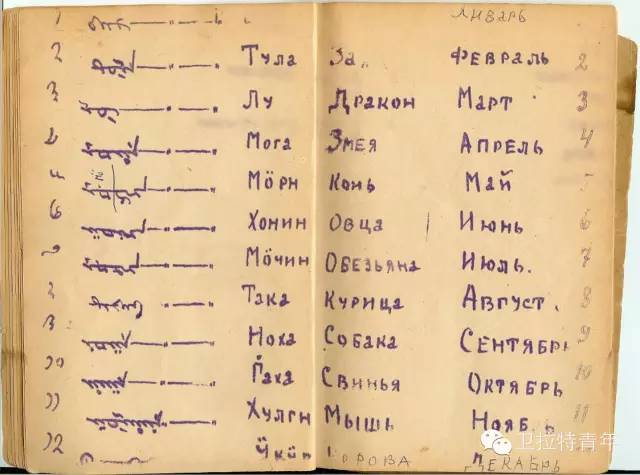 1947年的卡尔梅克蒙古语教材 第11张 1947年的卡尔梅克蒙古语教材 蒙古文化