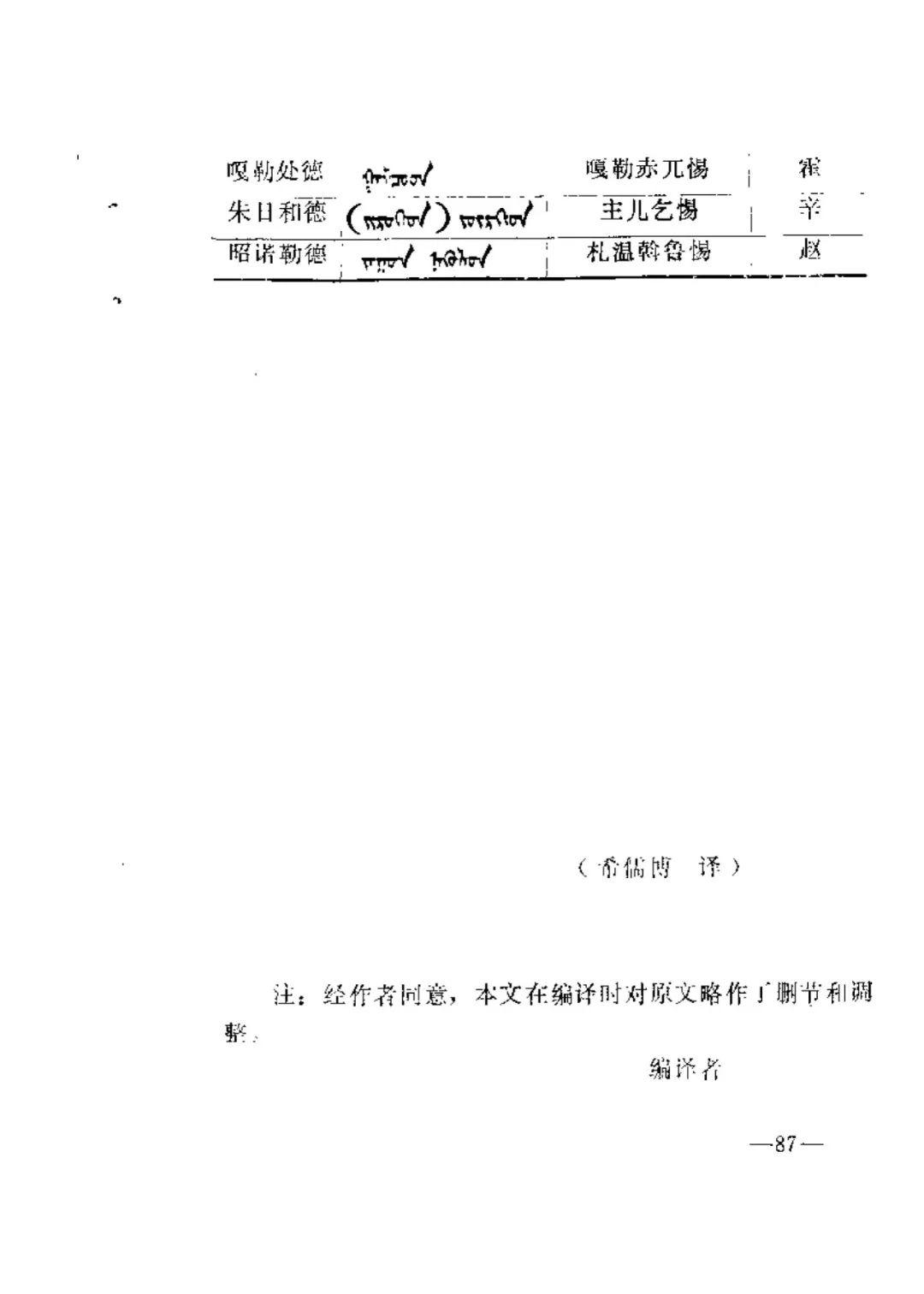 奈曼旗蒙古族姓氏浅解 第7张