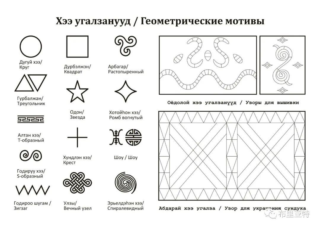 布里亚特蒙古族图案的演变与应用(马奕兰)