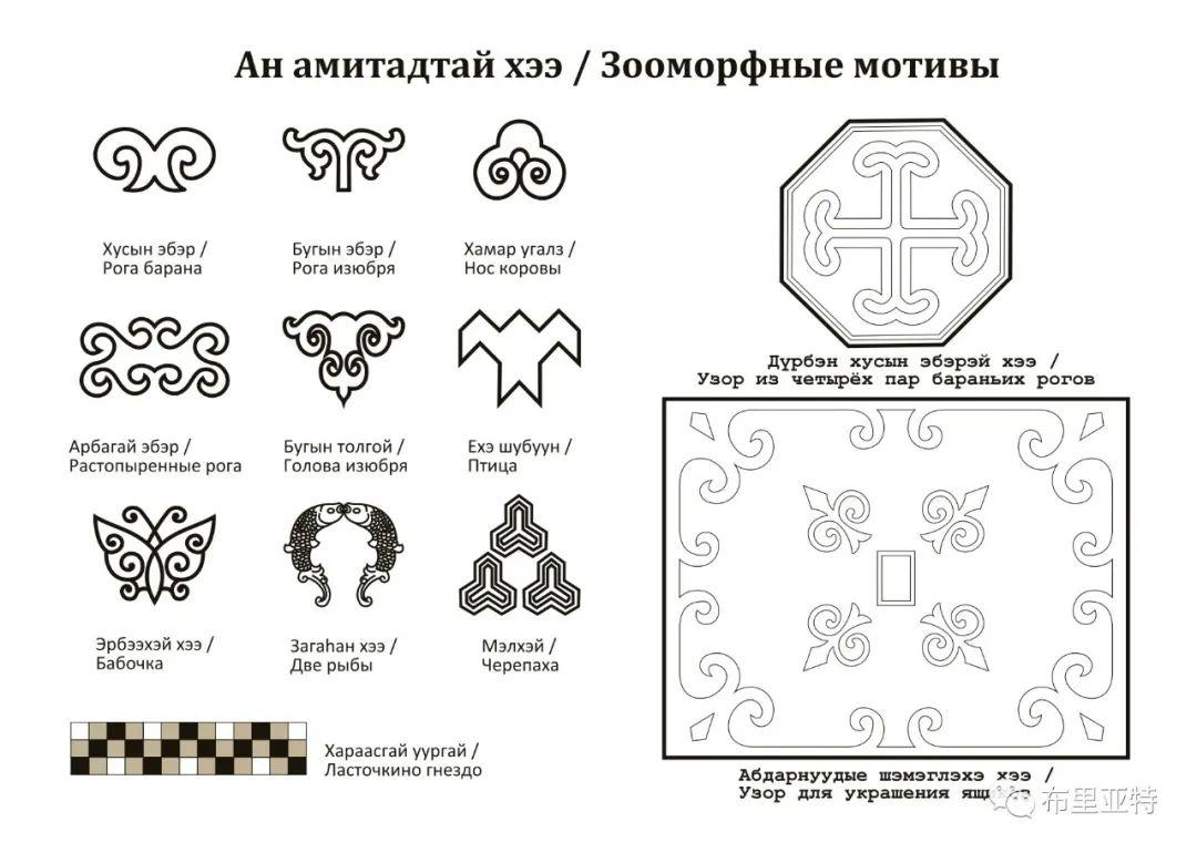 布里亚特蒙古族图案的演变与应用(马奕兰) 第8张