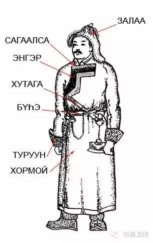 布里亚特服饰传统工具图解大全 第2张 布里亚特服饰传统工具图解大全 蒙古服饰