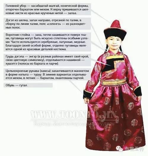 布里亚特服饰传统工具图解大全 第1张 布里亚特服饰传统工具图解大全 蒙古服饰