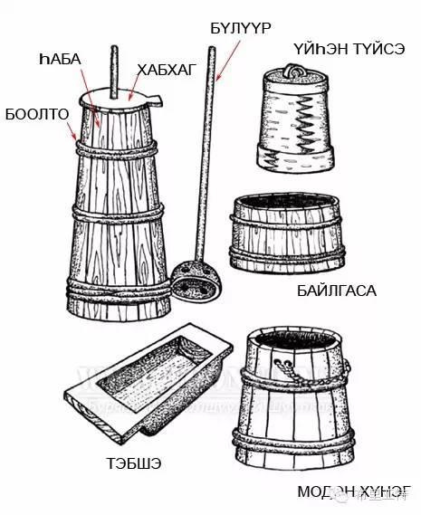 布里亚特服饰传统工具图解大全 第20张 布里亚特服饰传统工具图解大全 蒙古服饰