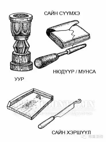 布里亚特服饰传统工具图解大全 第17张 布里亚特服饰传统工具图解大全 蒙古服饰