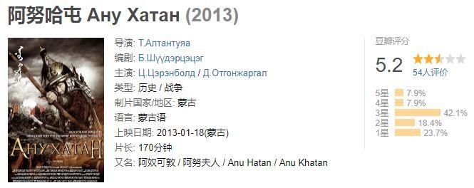 60部蒙古电影 部部都值得看 第15张 60部蒙古电影 部部都值得看 蒙古音乐