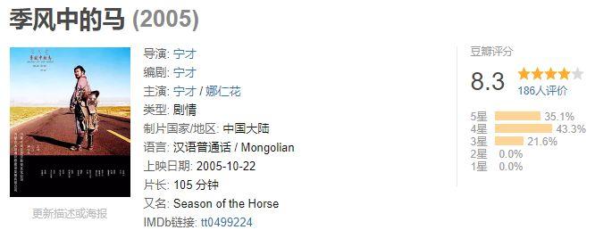 60部蒙古电影 部部都值得看 第78张 60部蒙古电影 部部都值得看 蒙古音乐