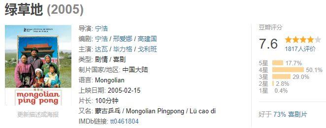 60部蒙古电影 部部都值得看 第111张 60部蒙古电影 部部都值得看 蒙古音乐