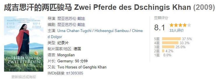 60部蒙古电影 部部都值得看 第117张 60部蒙古电影 部部都值得看 蒙古音乐