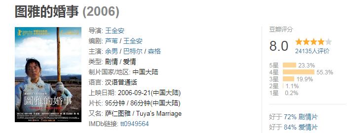 60部蒙古电影 部部都值得看 第132张 60部蒙古电影 部部都值得看 蒙古音乐
