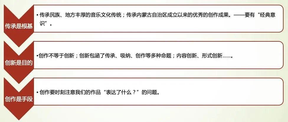 杨玉成:内蒙古音乐创作中的若干问题及建议 第4张 杨玉成:内蒙古音乐创作中的若干问题及建议 蒙古音乐