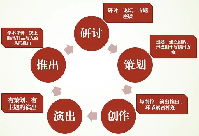 杨玉成:内蒙古音乐创作中的若干问题及建议 第8张 杨玉成:内蒙古音乐创作中的若干问题及建议 蒙古音乐
