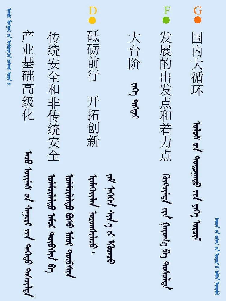 中共十九届五中全会 ------ 词语翻译摘录(蒙古文) 第2张 中共十九届五中全会 ------ 词语翻译摘录(蒙古文) 蒙古文库